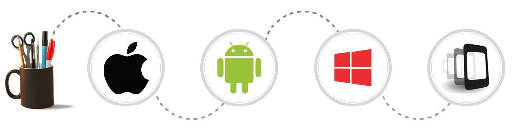 applicationmobile